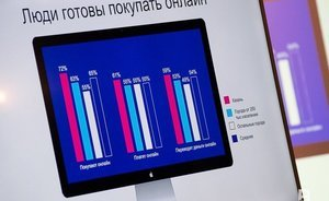 Ozon, Wildberries and Yandex.Market to boost labour market in Tatarstan